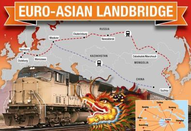 Euro-Asian Landbridge